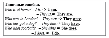 грамматика англ языка краткие ответы на вопросы