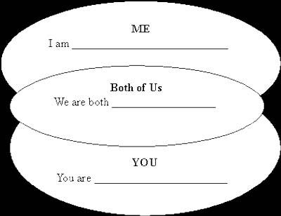 "Venn diagram ""you and meâ€"