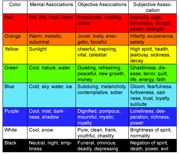 ... Color Emotion Chart Wonderful Create A Feeling Using Colors | ABO PRESS